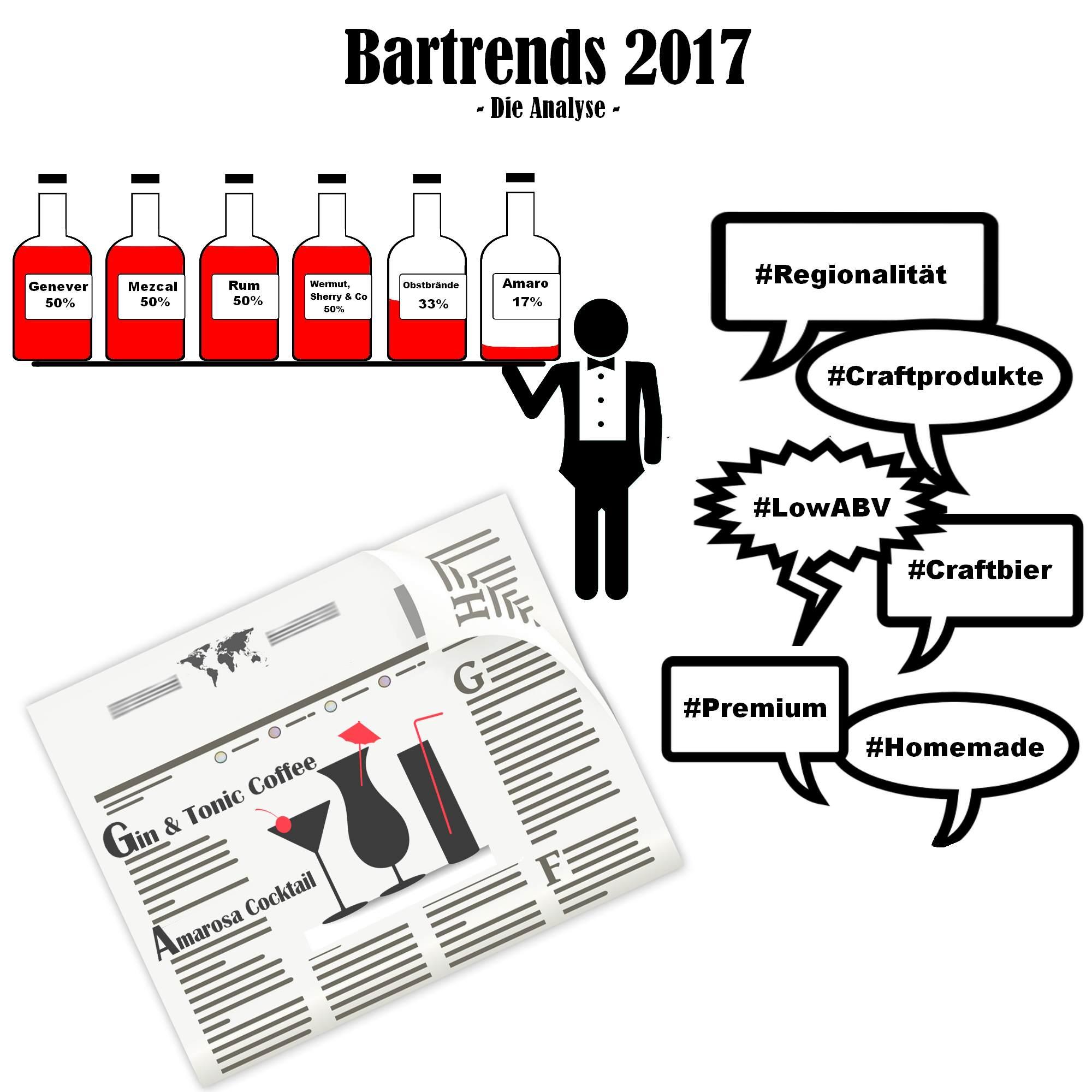 Bartrends 2017